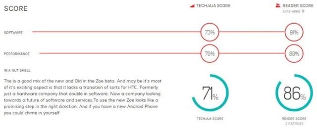 techjaja 4.0 review ratings