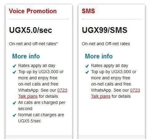 Vodafone voice plans_core