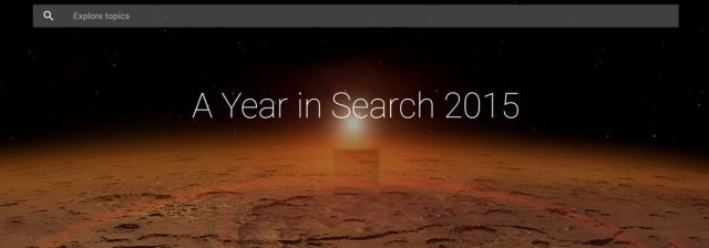 top 10 2015 google trends in Uganda1