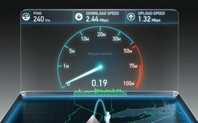 Speed tests vodafone