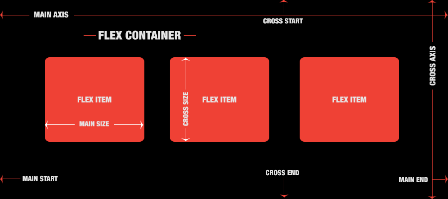 Flexbox_Container