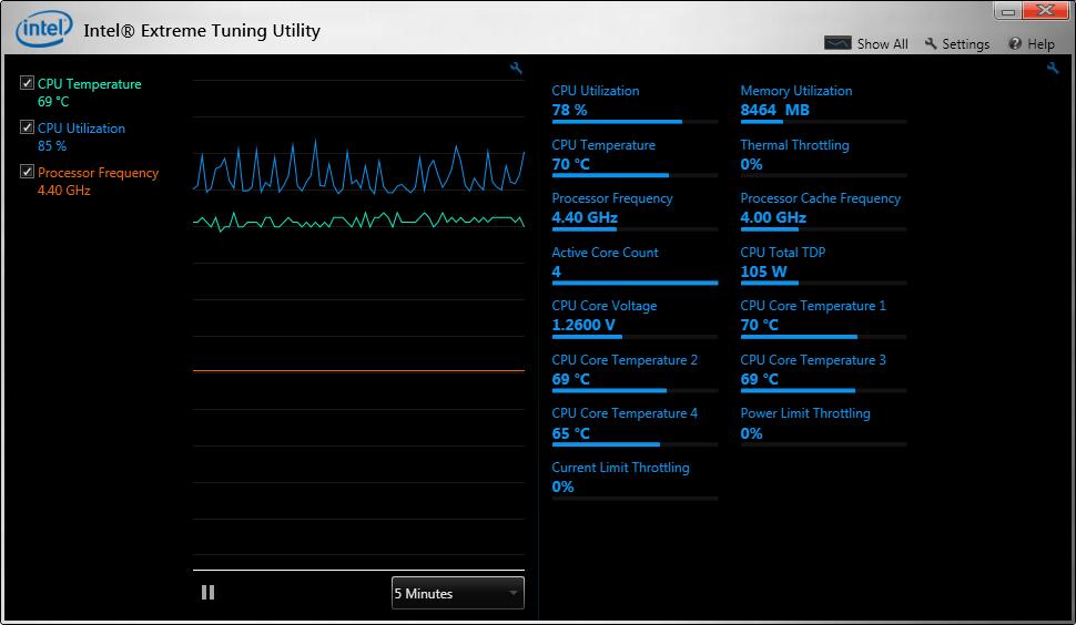 Utilities For PC Temperature Monitoring