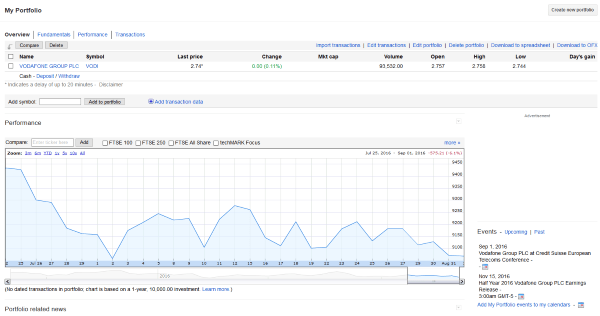 Google Finance portfolio guide-2