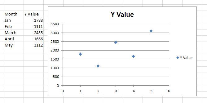 linear regression 2