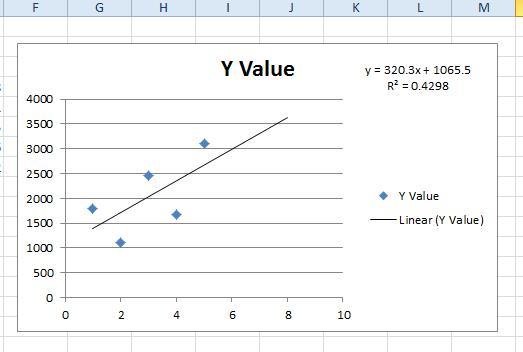 linear regression 8