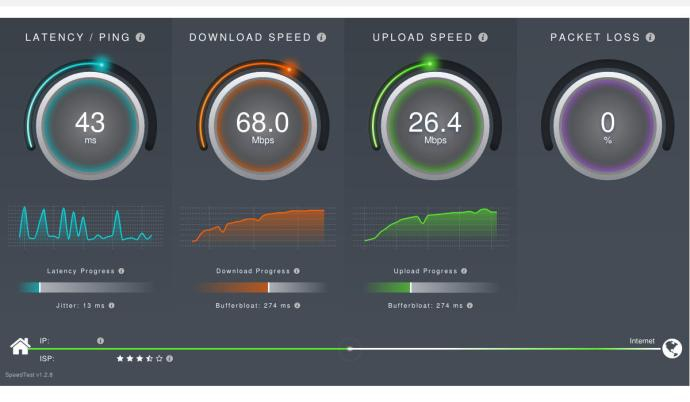 Internet Speed Test with Sourceforge