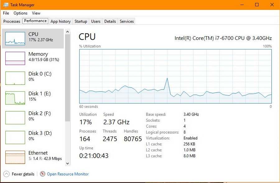 How to enable all processor cores