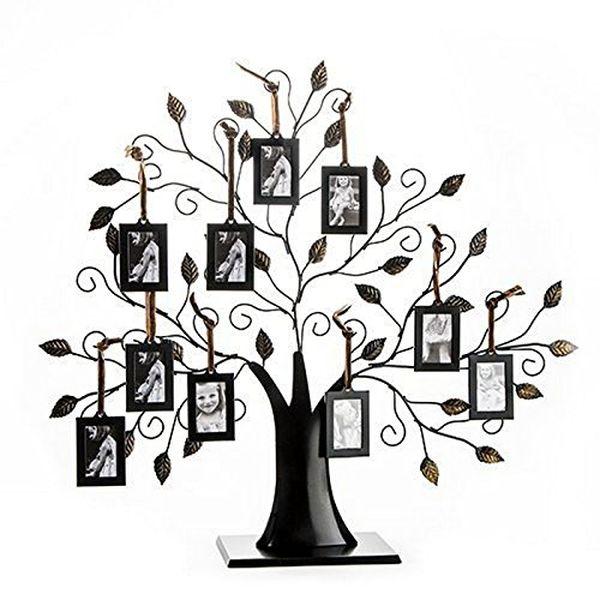 Klikel Family Tree