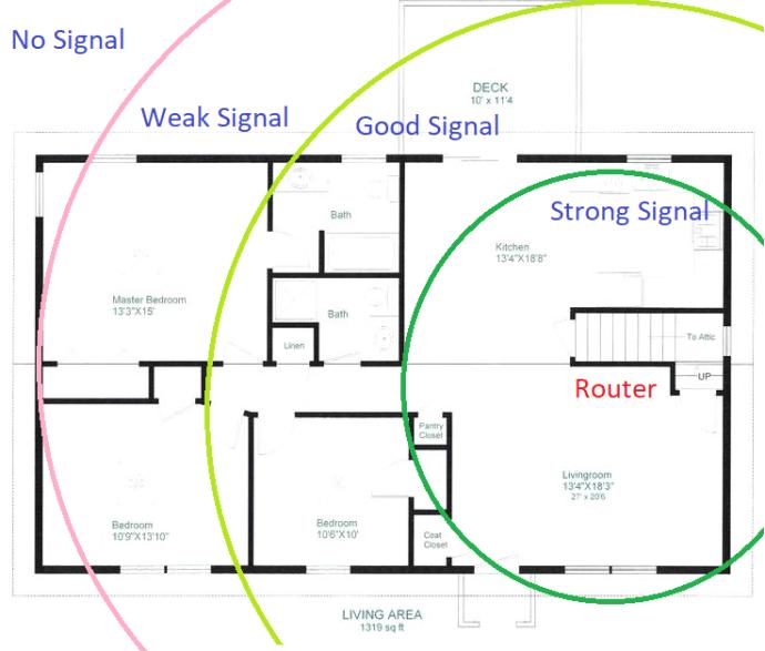 Como Configurar TP-Link Extender 1