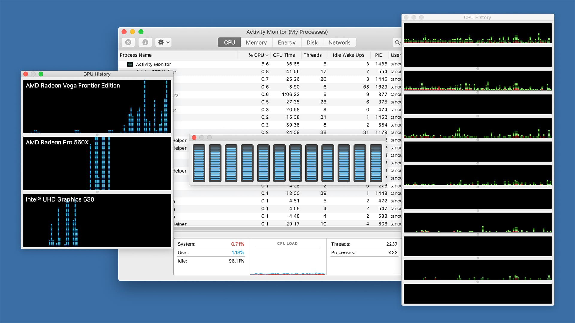 How to View GPU Usage in macOS via Activity Monitor