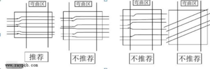 Rigid-Flex Board Application for PCB Design