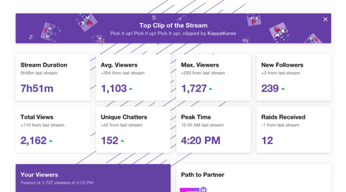 See All Your Viewers on Twitch