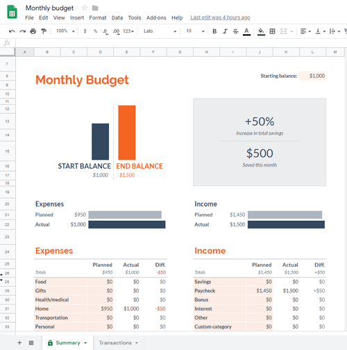 monthly budget google sheets