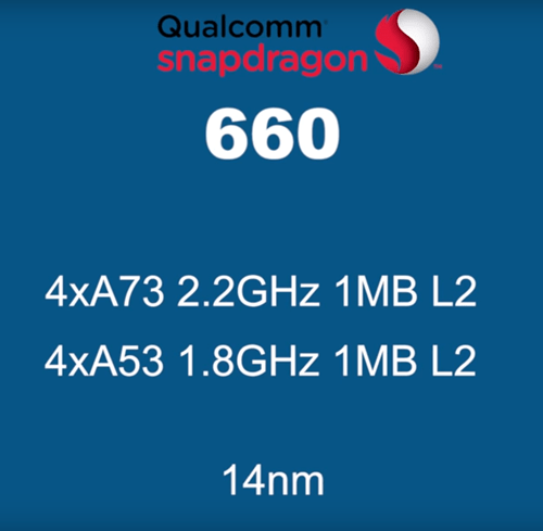 sd660