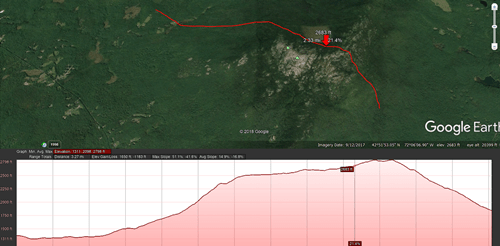 Open the Elevation Profile
