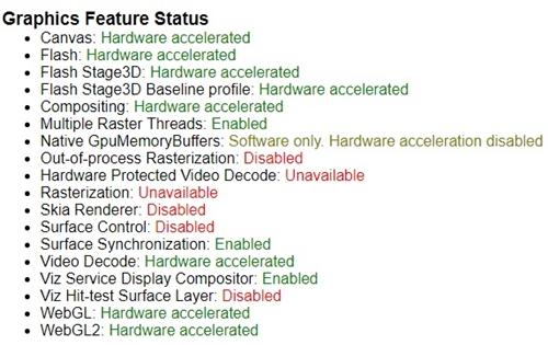 graphics feature status