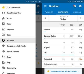MyFitnessPal nutrition