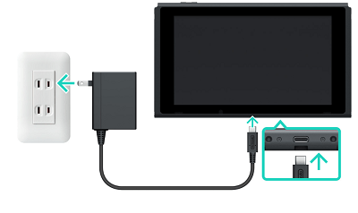 if Nintendo Switch is Charging