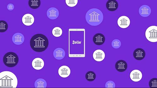 Zelle Recipient Bank of America