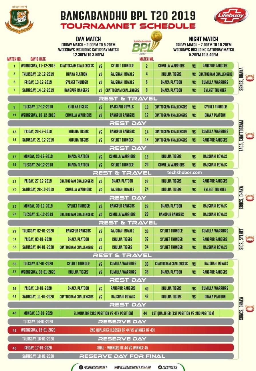 বিপিএল-২০১৯-২০২০-বাংলাদেশ-প্রিমিয়ার-লীগ-টি২০-খেলার-সময়সূচি-ভেন্যু-টিকেট