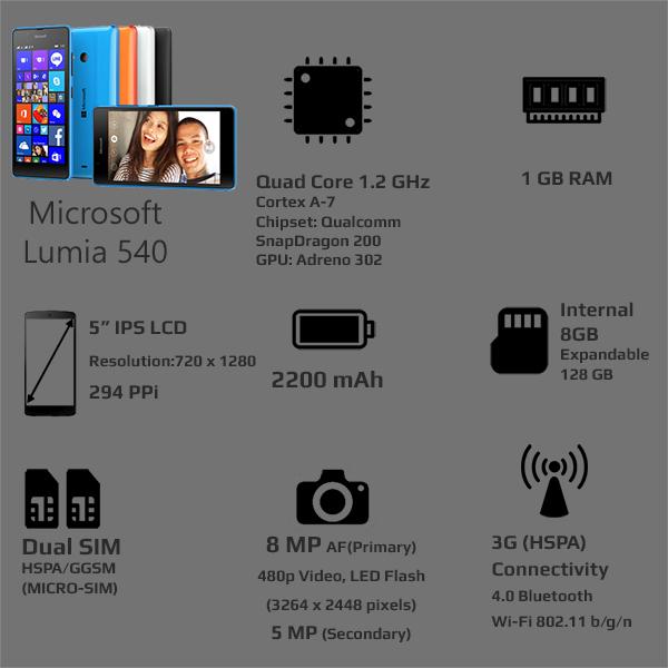 Microsoft Lumia 540 : A Bad Budget Smartphone