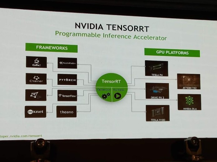 Nvidia Developer Connect Hyderabad: A Boon For Deep Learning Enthusiasts 11