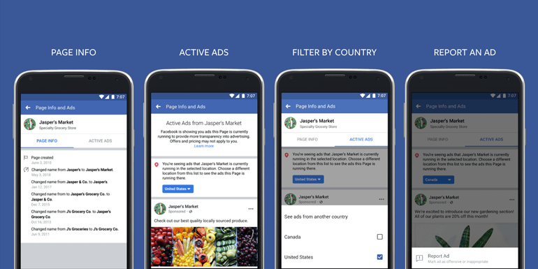 Facebook Update: Now you can see all active ads running on Pages