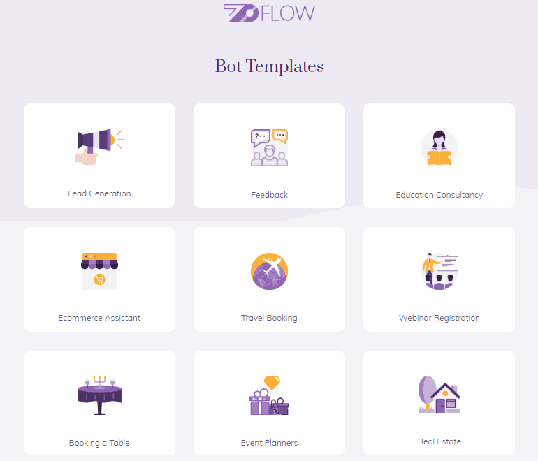 zoflow bot templates