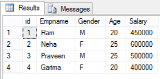 data afterupdate Case Statement/ Expression in SQL Server CodeProject