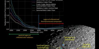 ISRO Releases First Illuminated Image of Lunar Surface Captured by Chandrayaan-2