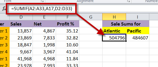 How To Use Sumif Conditional Sum Function In Ms Excel