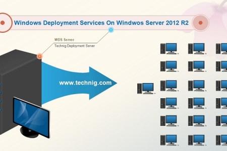 Configure Windows Deployment Services on Server 2012 R2