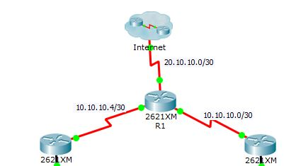 Configure OSPF Routing R1