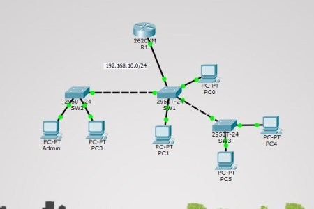 Enable Telnet and SSH on Cisco Router and Switches