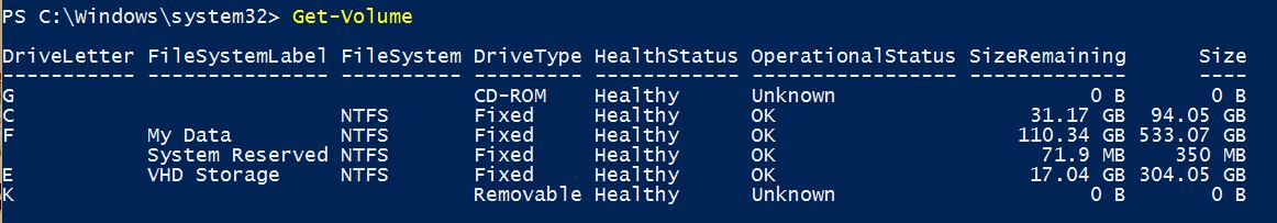 How to Make Bootable USB with PowerShell? - TECHNIG
