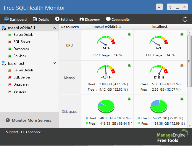 ManageEngine Free SQL Performance Monitoring Tool