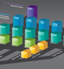 Cisco Certifications Roadmap - CCNA Security Path - Technig