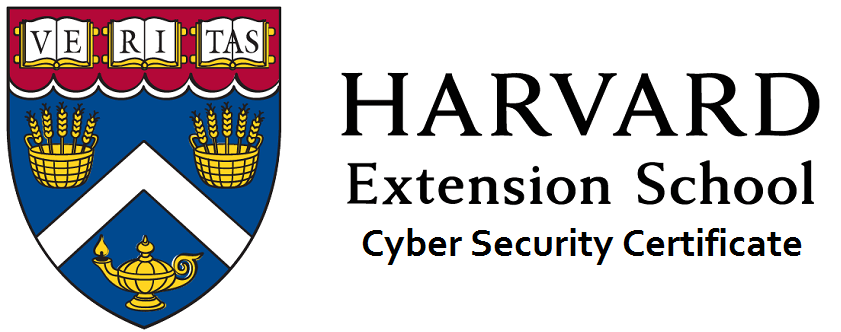 15 Most Wanted Cyber Security Certifications with High Salary - Technig