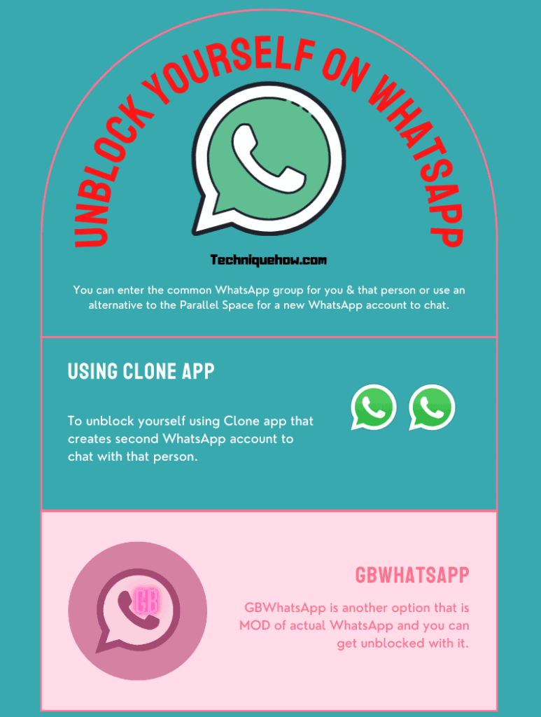 infographics_Unblock Yourself on WhatsApp
