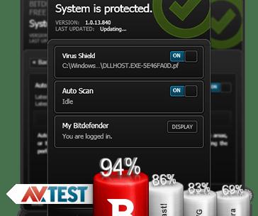 BitDefender Antivirus Free Edition Gets Major Update