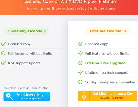 WinX DVD Ripper Platinum license