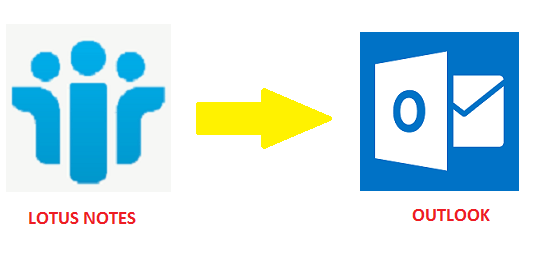Convert Lotus Notes Mailbox to Outlook by converting NSF Files to PST