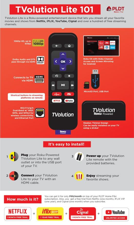 PLDT TVolution Lite Infographic
