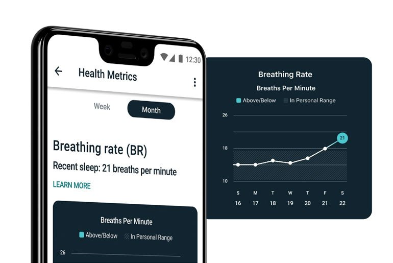 Fitbit PH Health Metrics Dashboard
