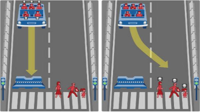 TechnoBlitz.it Auto a guida autonoma. Si parla di Moral Machine?