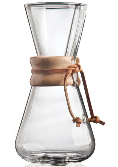 Best Pour Over Coffee Makers in 2020 2
