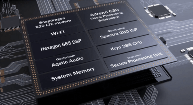 Everything about Snapdragon 845