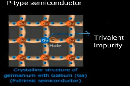 P-type semiconductors