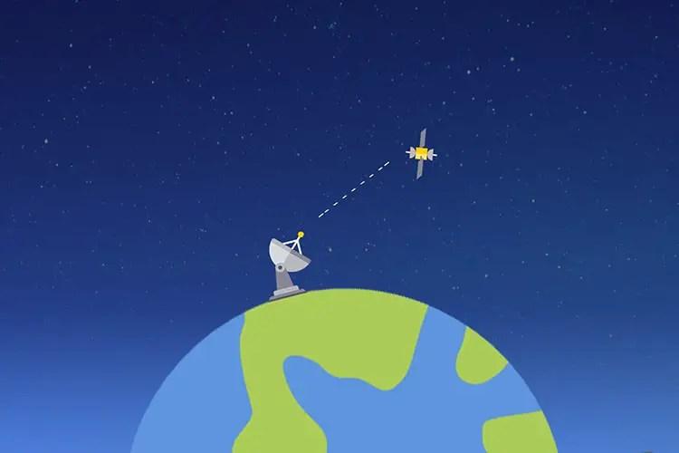 satellite communication course -technobyte fi