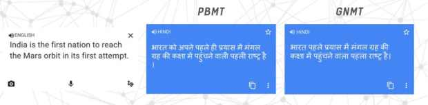 GNMT example english to hindi